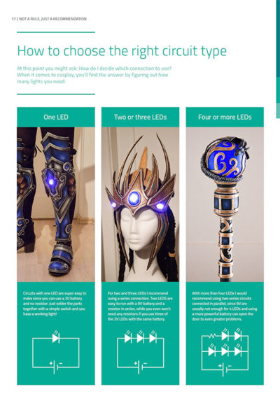 001_The_Book_of_Cosplay_Lights_by_Kamui